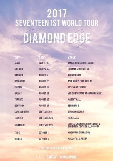 2017 SEVENTEENコンサート「DIAMOND EDGE」